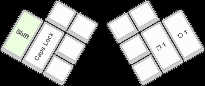 My Ergodox EZ's Custom Layout | implements Blog